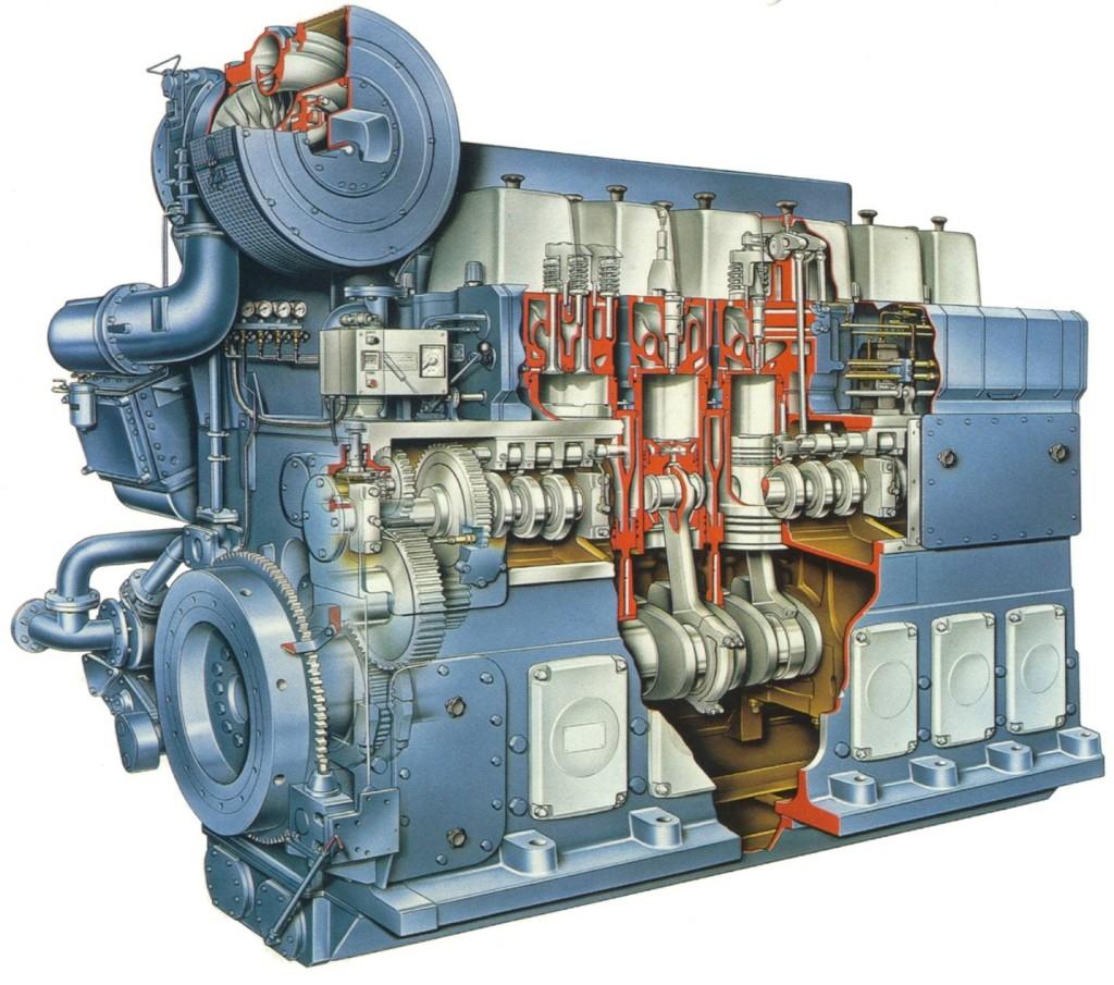 Pièces de rechanges et parfaite connaissance du moteur SW280
