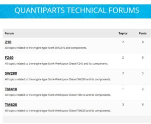 QuantiParts Technical forum now online!